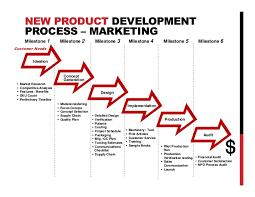 design management careers product design concept development google suche product design