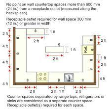 kitchen island space requirements kitchen island spacing requirements peninsula kitchen island seating