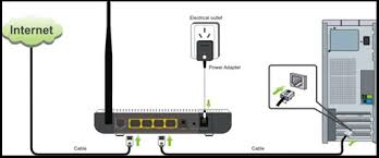 how to setup the adsl router in ethernet mode tenda all for better