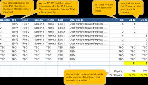 Requirements Spreadsheet Template My Agile Product Backlog Template On Product Management