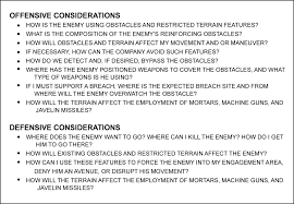 army opord template virtren com