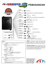pemasangan alarm mobil pemasangan alarm mobil