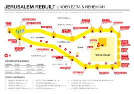 Map Of Jerusalem A Diagram Of The City Of Jerusalem Rebuilt Under Ezra And