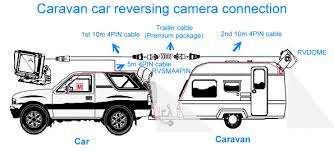 how to install and maintain a reverse camera system for your caravan