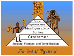 ancient egypt for kids free download clip art free clip art