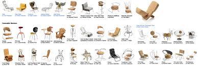 Eames Stuhl Replica Deutschland Lounge Chair Etsy Dining Chair - Design within reach eames chair
