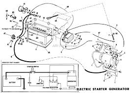 simplicity 990435 sovereign 3012 12hp hydro lift parts diagram