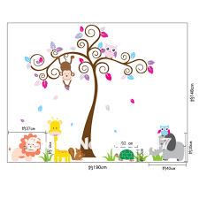 stickers style picture more detailed picture about wholesale