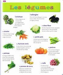 dictionnaire de la cuisine source mon premier dictionnaire de français larousse la cuisine