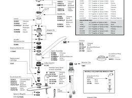 replacing moen kitchen faucet moen kitchen faucet repair diagram kraus parts rv