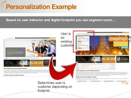 website personalization website conversion best practices for high tech companies