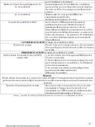 r artition des si es lections professionnelles guide operationnel mise en place des elections professionnelles pdf