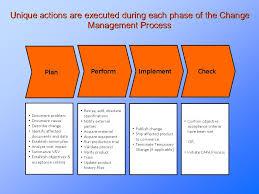 training presentations online training presentation template for