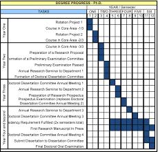 thesis marketing topics graduate student handbook microbiology department at umass amherst graduate program