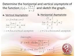 limits of functions ppt video online download