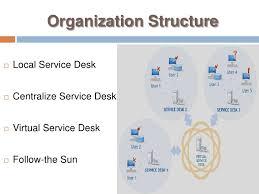help desk organizational structure itil service desk