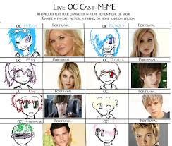 Meme Lover - live oc cast meme by kh lover forever on deviantart