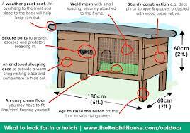 Make Rabbit Hutch The Rabbit House Rabbit Hutches