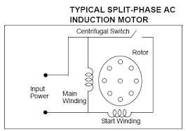 single phase motors electrical engineers