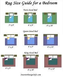 Area Rug In Bedroom Pin By Jody Burnett On Spare Bedroom Pinterest Bedrooms