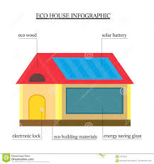 eco house infographics wooden house with environmentally friendly
