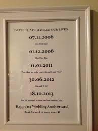 20 year anniversary gift wedding anniversary gifts paper canvas 15 year anniversary