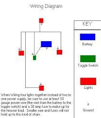 electrical wiring homewiring nightmareswitchphila diagram wiring