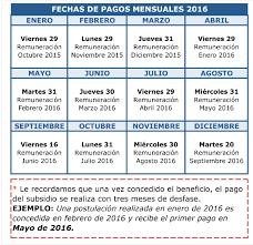 pago programa hogar marzo 2016 bono mujer trabajadora 2018 calendario de pago reliquidación y