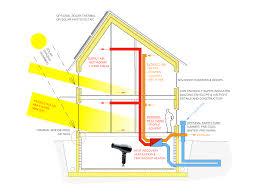 Earth Bermed House Plans Active Solar House Plans Home Design Ideas Befabulousdaily Us