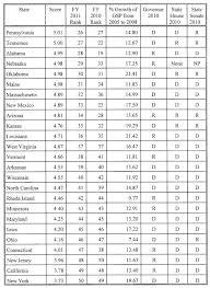 south carolina tax tables 2016 state sales tax state sales tax table