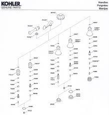 Delta Kitchen Faucet Parts Diagram Delta Shower Faucet Parts Diagram Periodic Tables