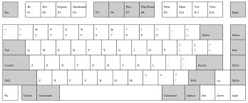 keyboard layout ansi the ideal mac keyboard layout