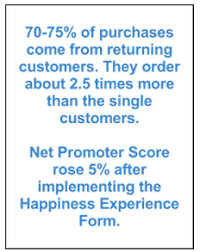 a zappos lesson in customer service metrics
