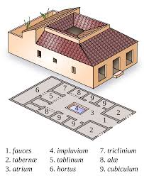 ancient roman villa floor plan domus wikipedia arquitetura pinterest