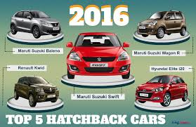hatchback cars 2016 2016 india u0027s top 5 hatchback cars in budget hatchback cars