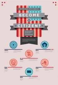 9 best legal infographics images on pinterest infographics by