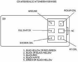 pit bike wiring diagram pit wiring diagrams instruction