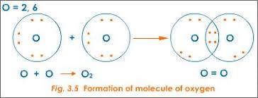 covalent compounds list examples of covalent compounds list