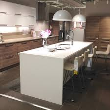 would you put in an ikea kitchen modern chemistry at home