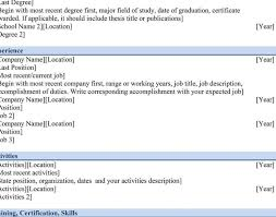 what resume name to put gpa on resume exle converza co resume