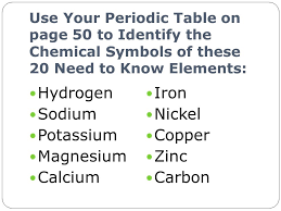 Potassium On Periodic Table Grade 9 Science Unit 1 Atoms Elements And Compounds Ppt Video