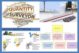 master diploma in quantity surveying u0026 cost controlling u2013 edge