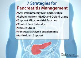 best medicine for inflammation 7 strategies to heal pancreatitis naturally drjockers com