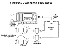 wireless icom remote headset helmet kits marine intercoms