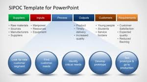 sipoc template powerpoint create sipoc diagram easily from