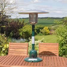 Outdoor Propane Patio Heater Kingfisher Garden Outdoor Table Top Propane Patio Heater U0026 Reviews