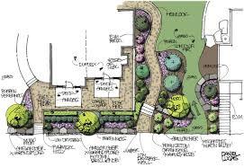 backyards cozy ideas florida the garden inspirations simple