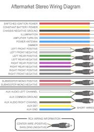 auto radio wiring diagrams auto wiring diagrams collection