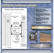 channel letters raceway system
