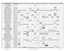 Accounting Worksheet Template Excel Sle Accounting Spreadsheets For Excel Laobingkaisuo Com